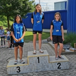Bueli_Cup_2021_15_quer